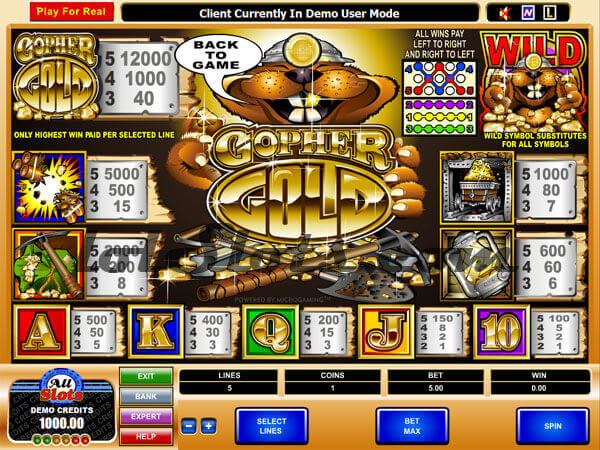 SCR888-Casino-Slot-Game-Golden-Gophers-Free-Play2
