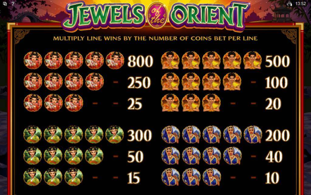SCR3888 Loging Casino Jewels Orient Slot Game 2