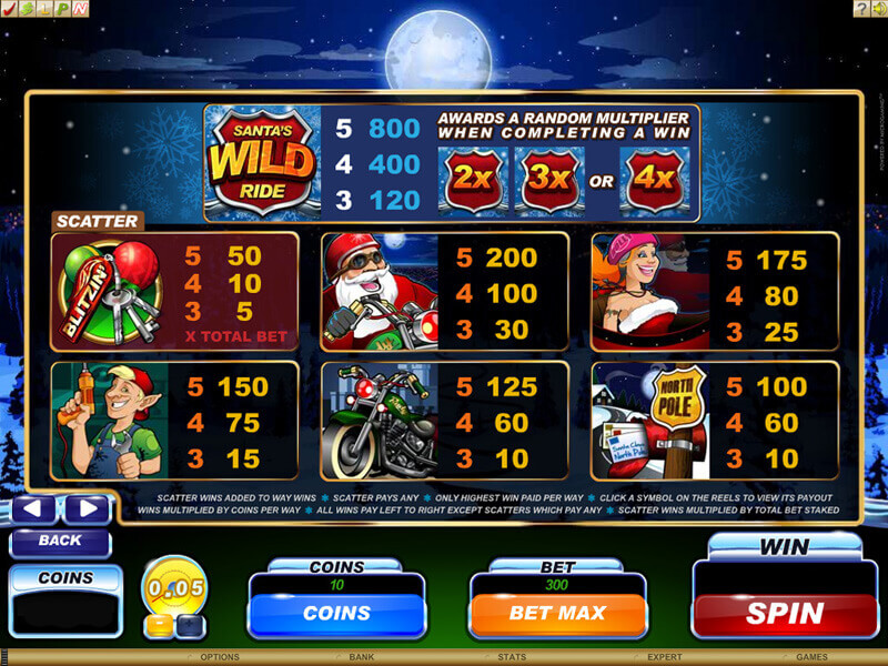 918Kiss(SCR888) Login Casino Santa's Wild Ride Slot Machine!2