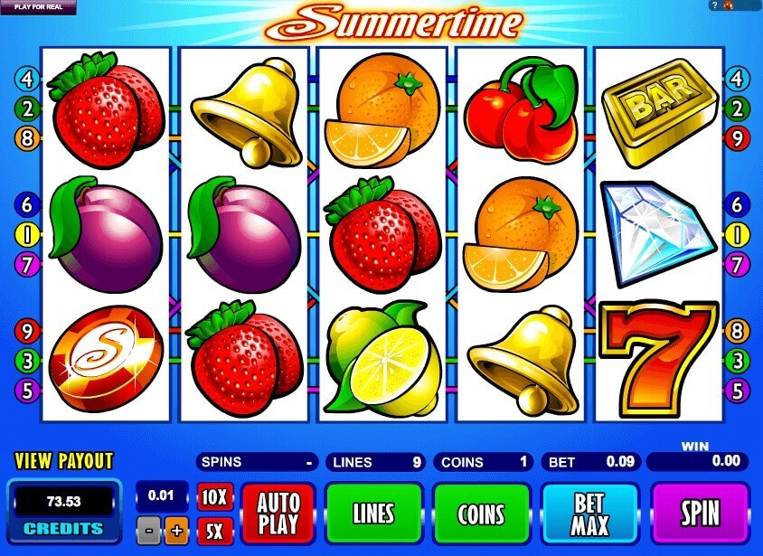 918Kiss(SCR888) Wonderful Slot Game Summertime Get Jackpot!