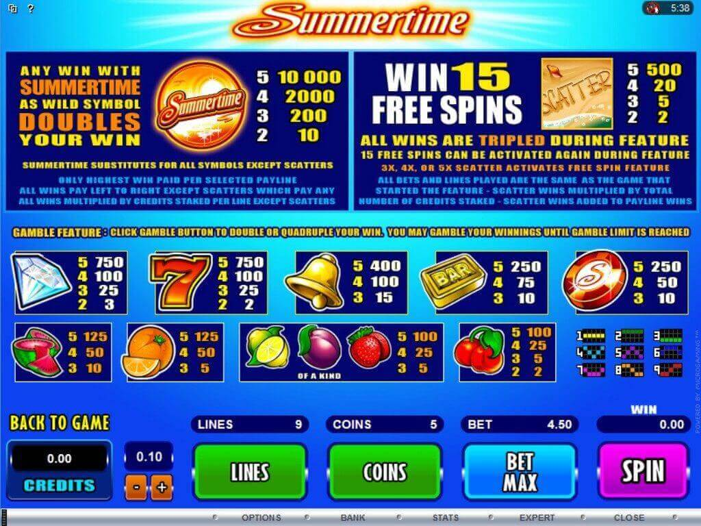 918Kiss(SCR888) Wonderful Slot Game Summertime Get Jackpot!1