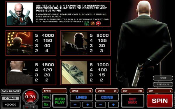 The Best SCR3888 Casino Slot Machine Game - Hitman 2