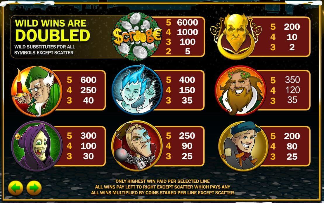 Play 918Kiss(SCR888) Loging Casino Scrooge Slot Game Jackpot2