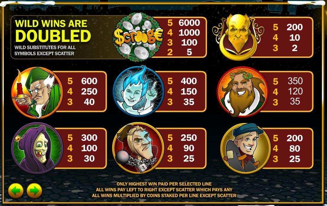 Play SCR888 Loging Casino Scrooge Slot Game Jackpot2